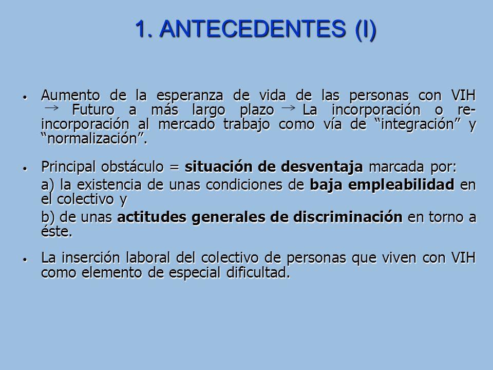 1. ANTECEDENTES (I)
