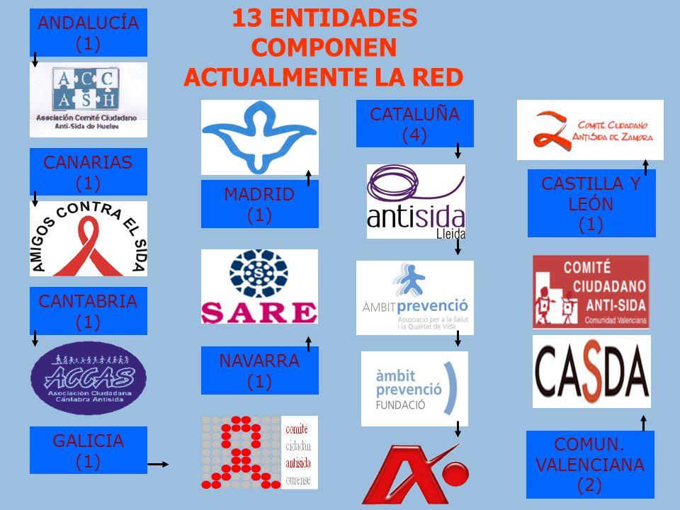 13 ENTIDADES COMPONEN ACTUALMENTE LA RED