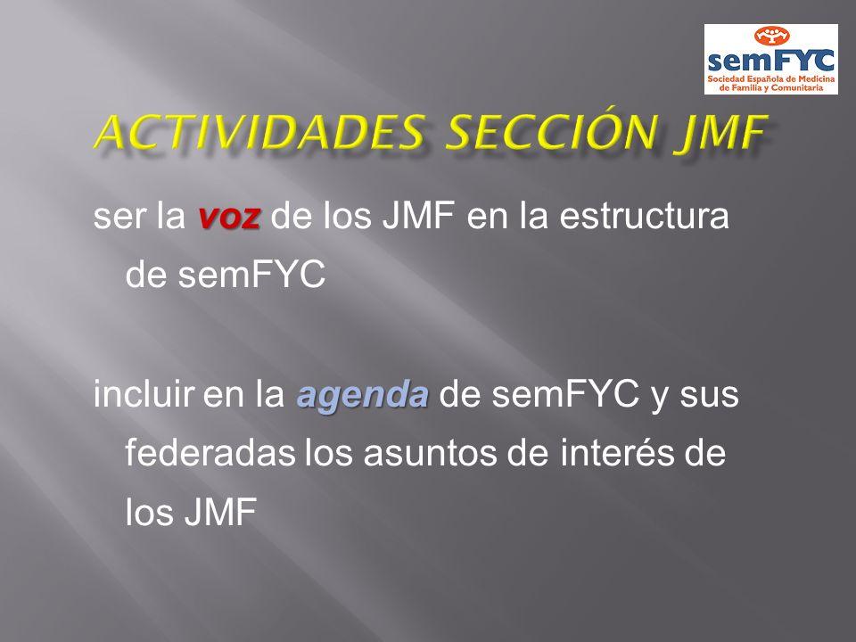 Actividades sección JMF