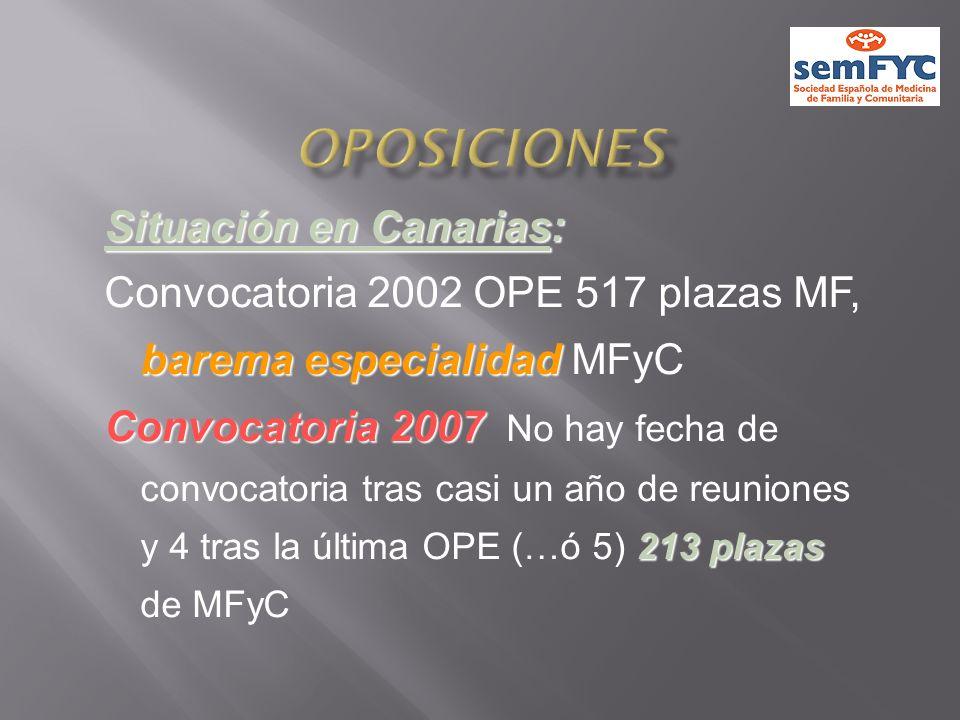 Oposiciones Situación en Canarias: