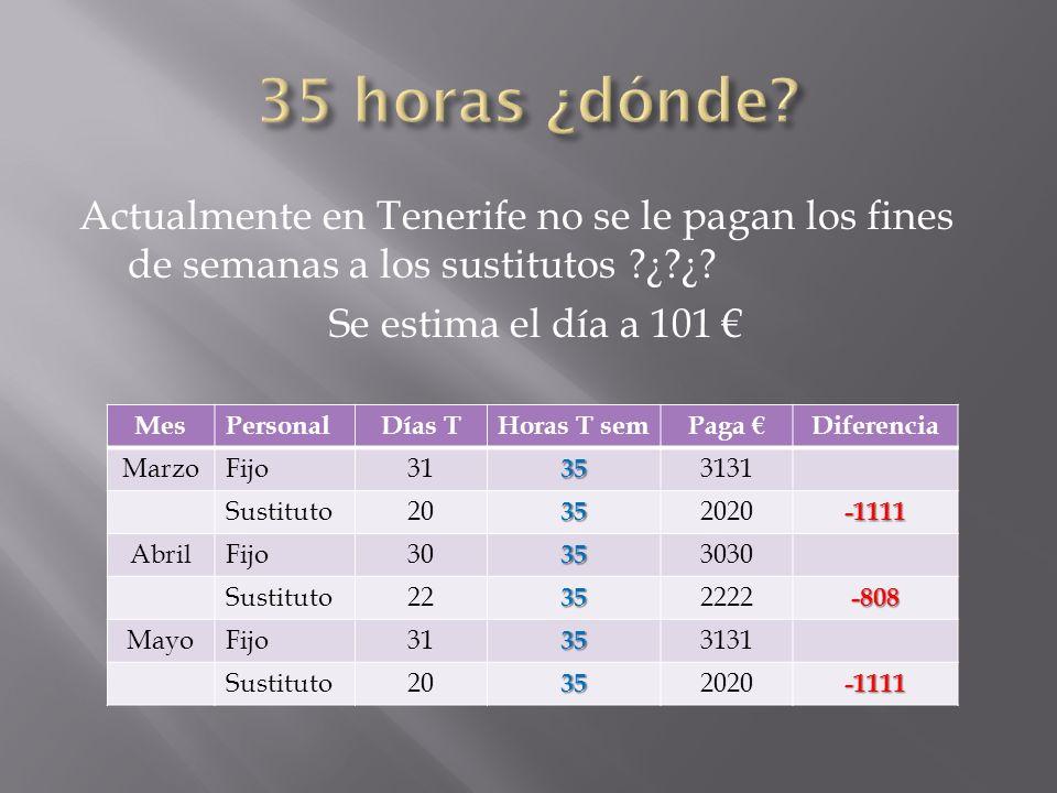 35 horas ¿dónde Actualmente en Tenerife no se le pagan los fines de semanas a los sustitutos ¿ ¿ Se estima el día a 101 €