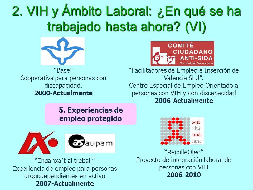 2. VIH y Ámbito Laboral: ¿En qué se ha trabajado hasta ahora (VI)