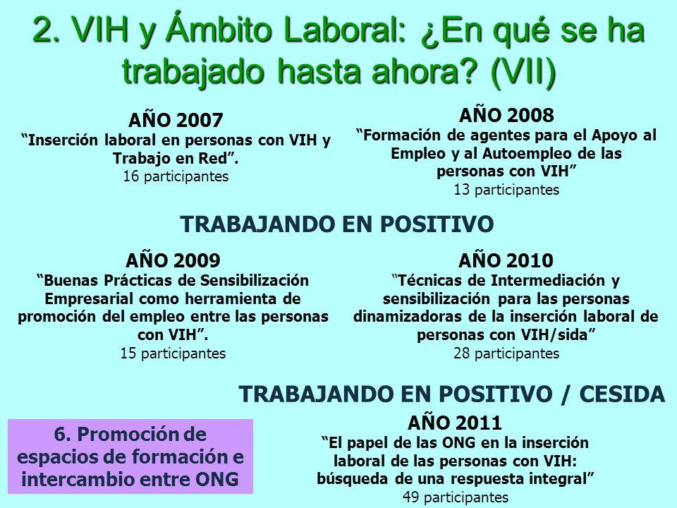 2. VIH y Ámbito Laboral: ¿En qué se ha trabajado hasta ahora (VII)