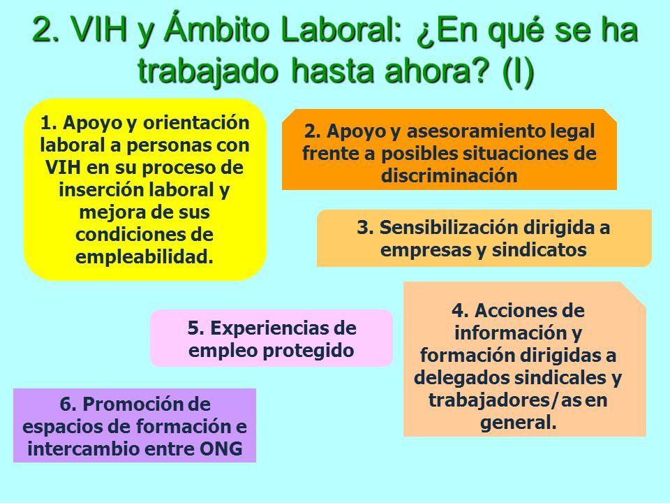 2. VIH y Ámbito Laboral: ¿En qué se ha trabajado hasta ahora (I)