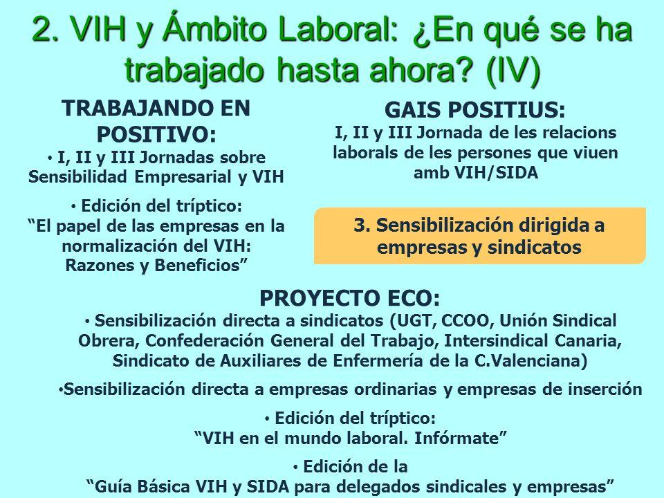 2. VIH y Ámbito Laboral: ¿En qué se ha trabajado hasta ahora (IV)