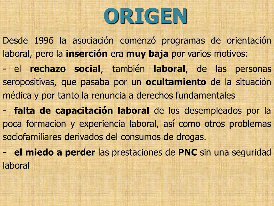 ORIGEN Desde 1996 la asociación comenzó programas de orientación laboral, pero la inserción era muy baja por varios motivos: