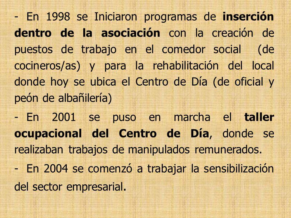 En 1998 se Iniciaron programas de inserción dentro de la asociación con la creación de puestos de trabajo en el comedor social (de cocineros/as) y para la rehabilitación del local donde hoy se ubica el Centro de Día (de oficial y peón de albañilería)