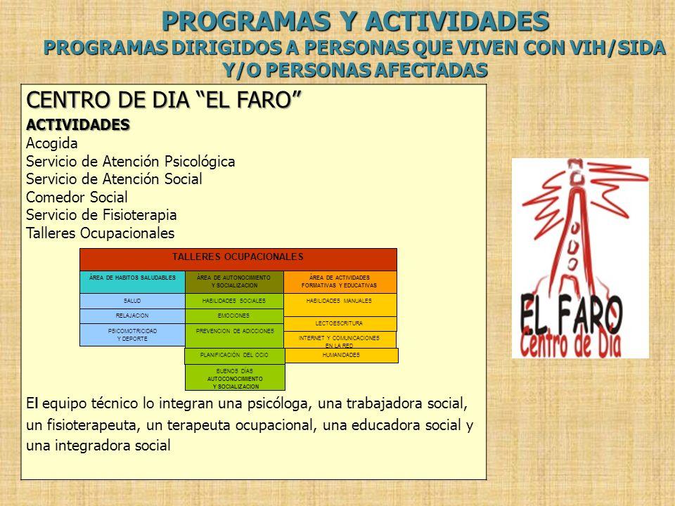PROGRAMAS Y ACTIVIDADES PROGRAMAS DIRIGIDOS A PERSONAS QUE VIVEN CON VIH/SIDA Y/O PERSONAS AFECTADAS