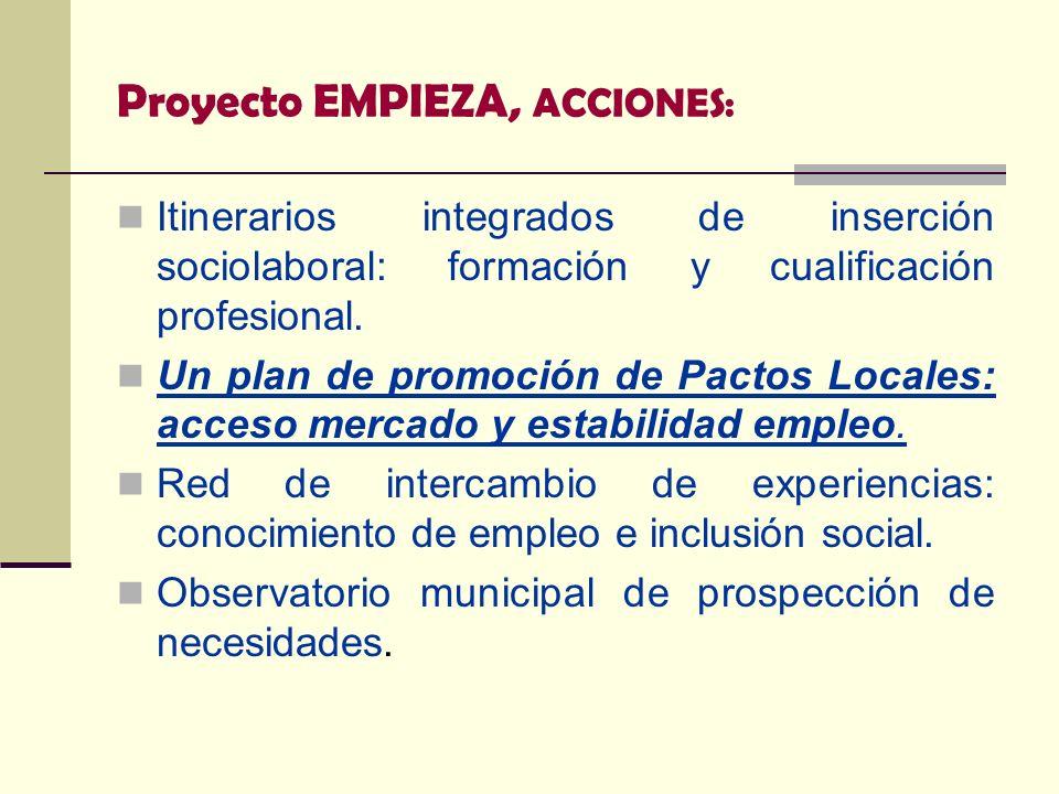 Proyecto EMPIEZA, ACCIONES: