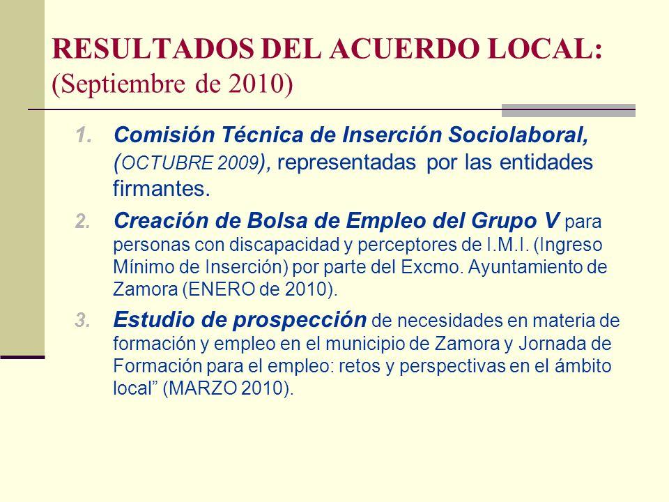 RESULTADOS DEL ACUERDO LOCAL: (Septiembre de 2010)