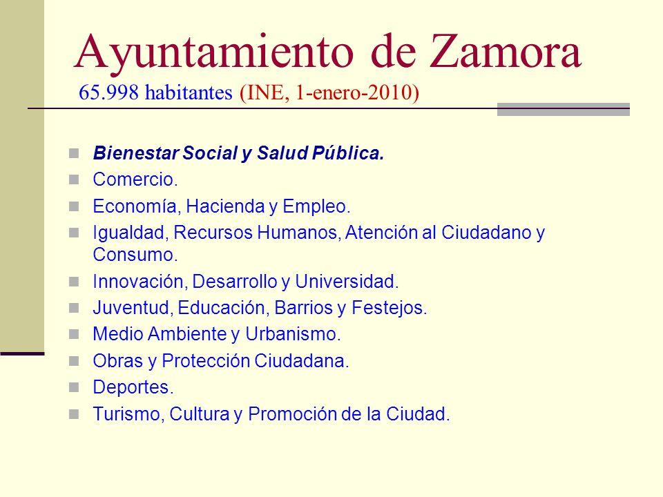 Ayuntamiento de Zamora 65.998 habitantes (INE, 1-enero-2010)