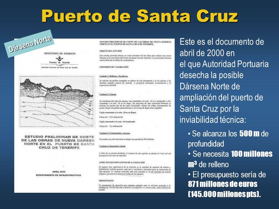 Puerto de Santa Cruz Este es el documento de abril de 2000 en