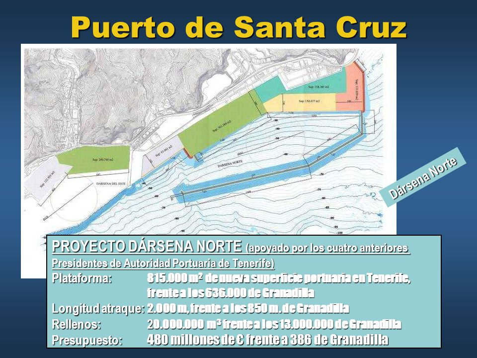 Puerto de Santa Cruz Dársena Norte. PROYECTO DÁRSENA NORTE (apoyado por los cuatro anteriores. Presidentes de Autoridad Portuaria de Tenerife)
