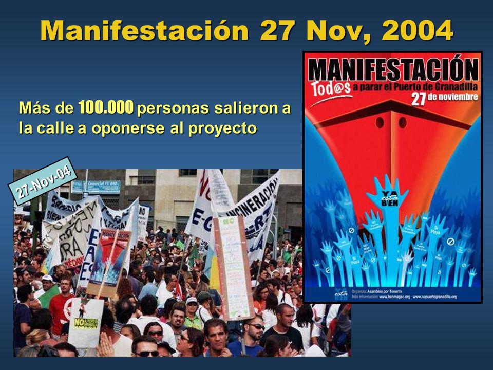 Manifestación 27 Nov, 2004 Más de 100.000 personas salieron a la calle a oponerse al proyecto.
