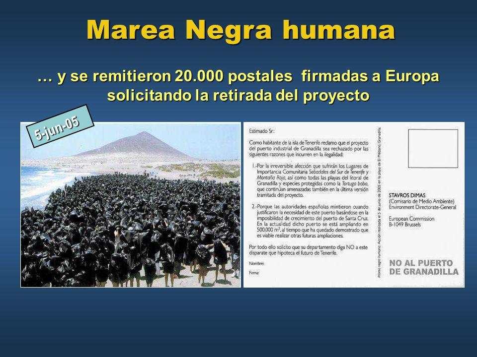 Marea Negra humana … y se remitieron 20.000 postales firmadas a Europa solicitando la retirada del proyecto.