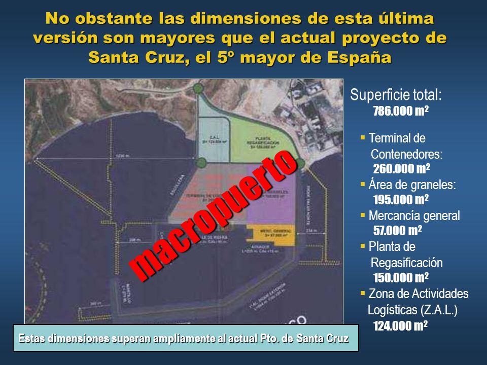 No obstante las dimensiones de esta última versión son mayores que el actual proyecto de Santa Cruz, el 5º mayor de España