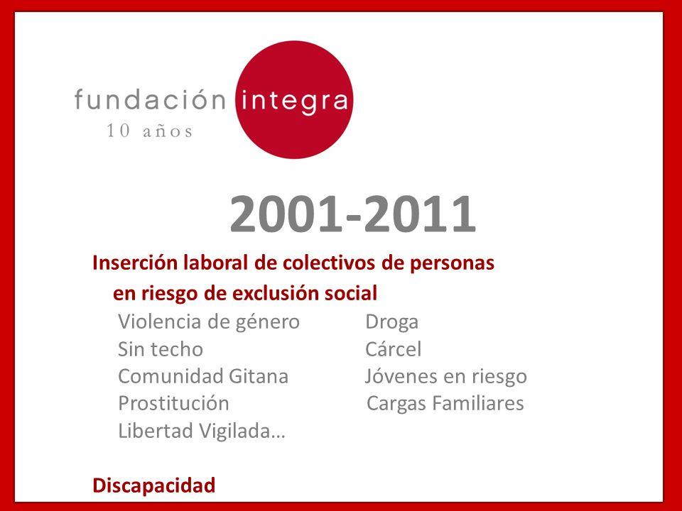 2001-2011 Inserción laboral de colectivos de personas
