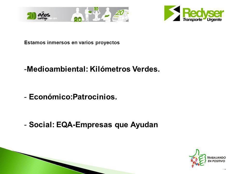 Medioambiental: Kilómetros Verdes.