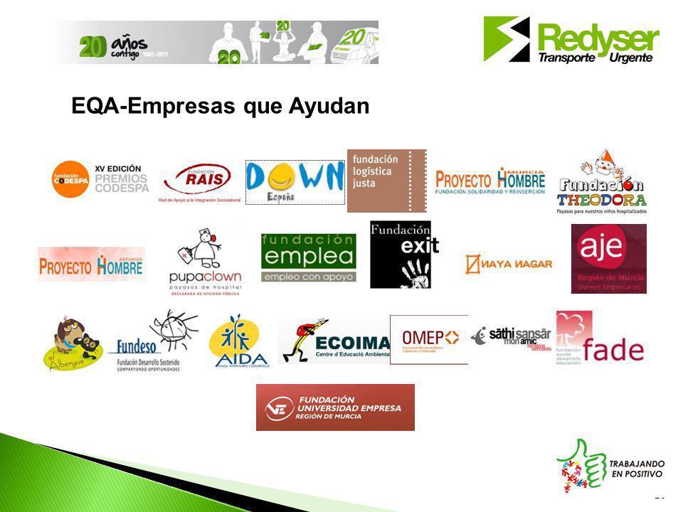 EQA-Empresas que Ayudan