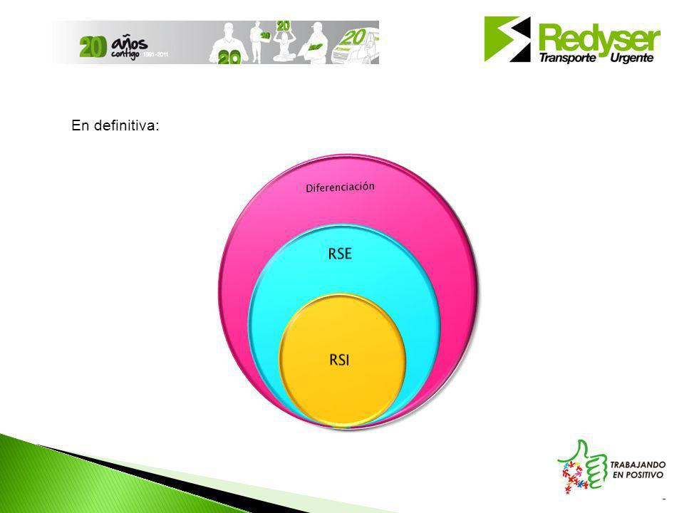 En definitiva: Diferenciación RSE RSI