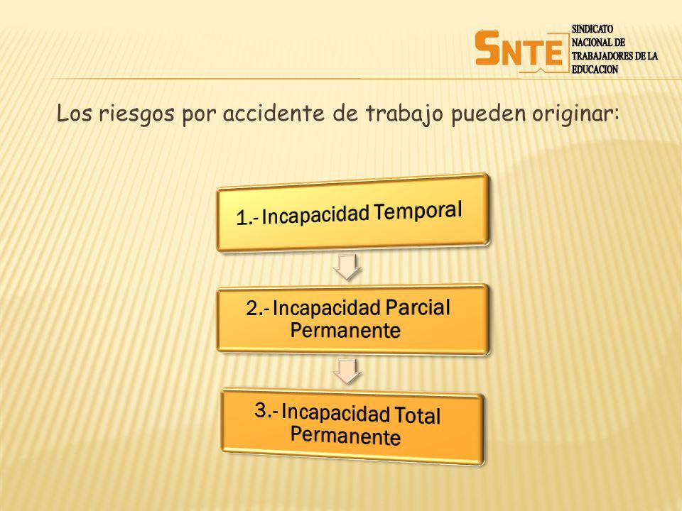 1.- Incapacidad Temporal 2.- Incapacidad Parcial Permanente
