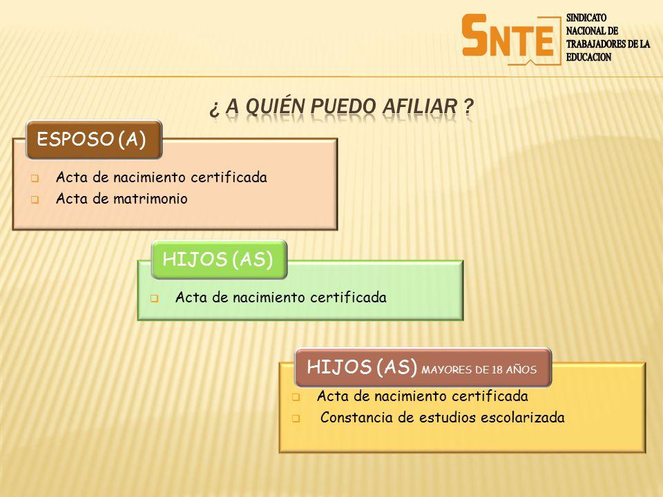 ¿ A QUIÉN PUEDO AFILIAR ESPOSO (A) HIJOS (AS)