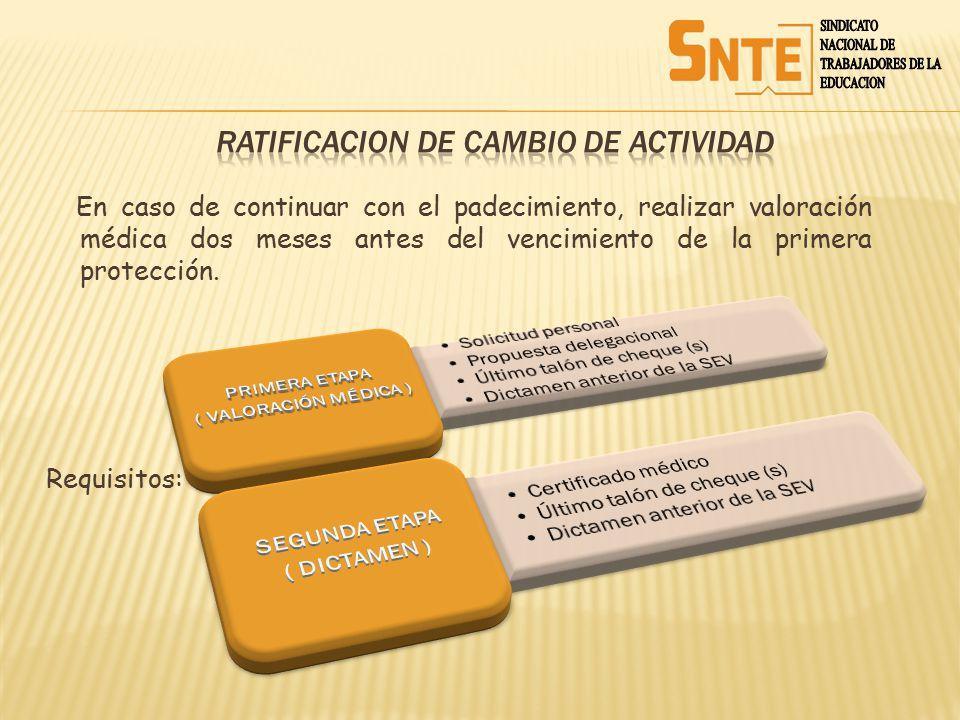 RATIFICACION DE CAMBIO DE ACTIVIDAD