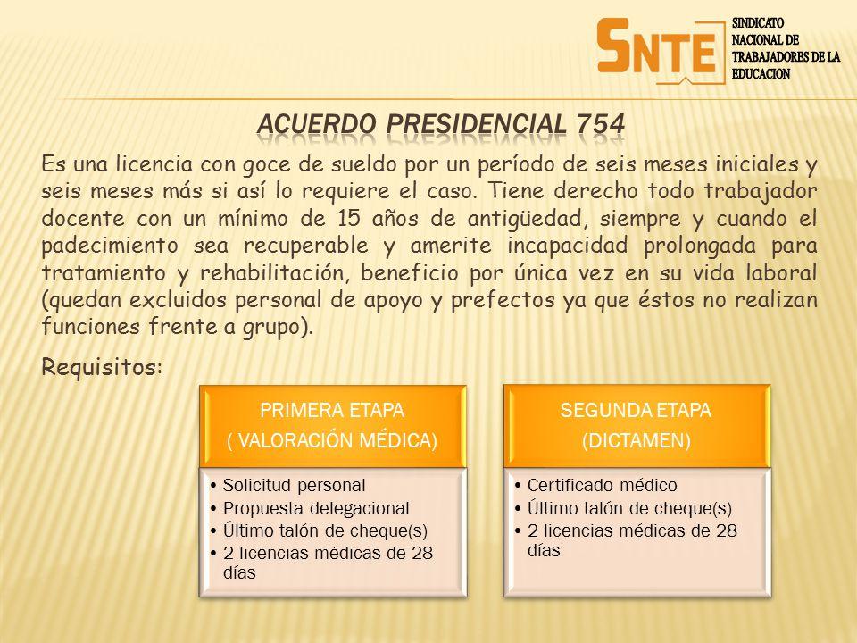 ACUERDO PRESIDENCIAL 754 Requisitos: