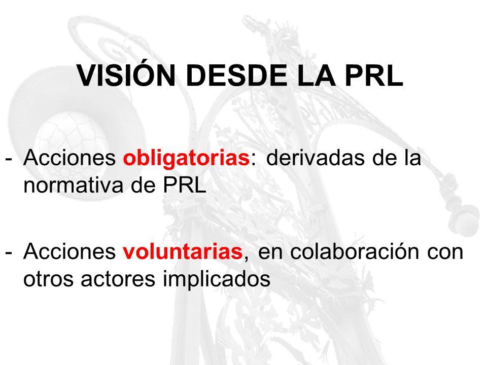 VISIÓN DESDE LA PRL Acciones obligatorias: derivadas de la normativa de PRL.
