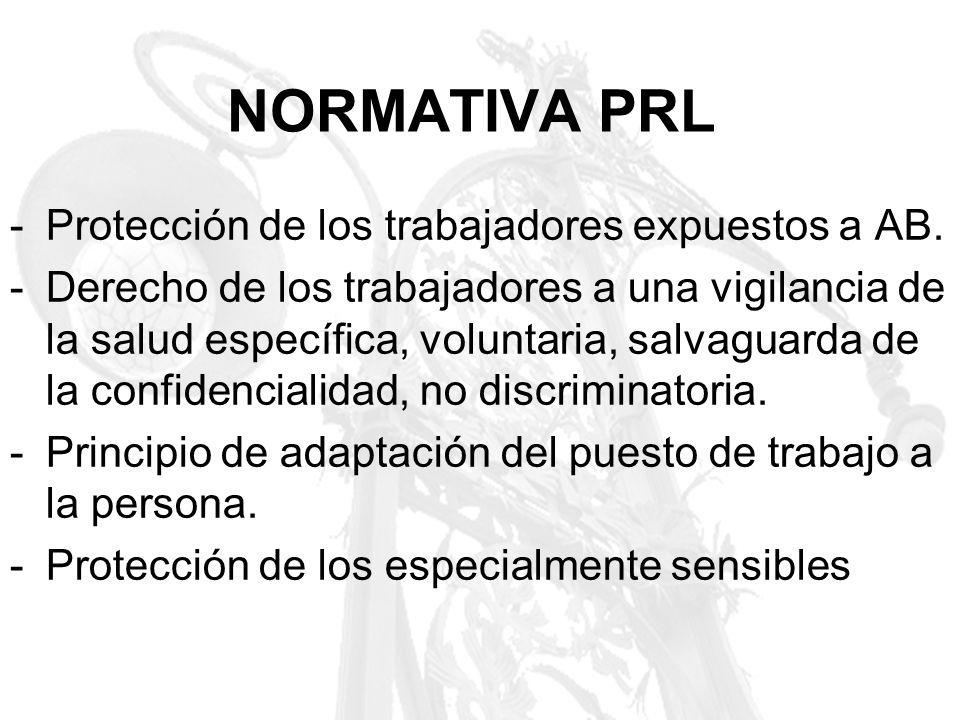 NORMATIVA PRL Protección de los trabajadores expuestos a AB.