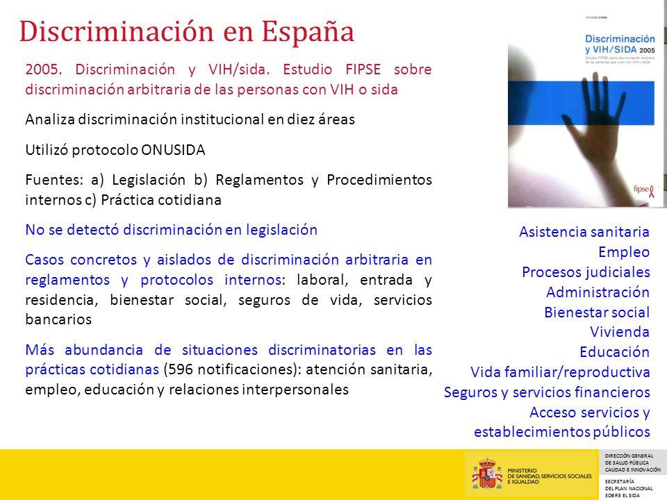 Discriminación en España