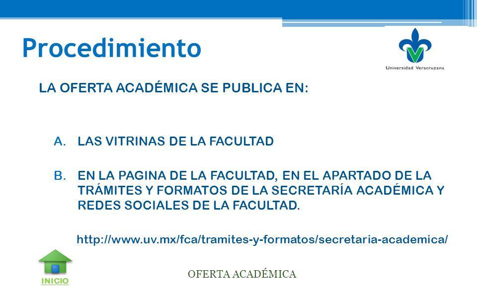 Procedimiento LA OFERTA ACADÉMICA SE PUBLICA EN: