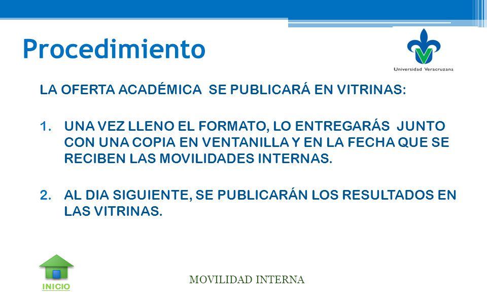 Procedimiento LA OFERTA ACADÉMICA SE PUBLICARÁ EN VITRINAS: