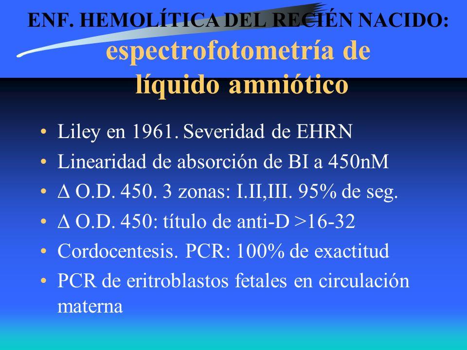 ENF. HEMOLÍTICA DEL RECIÉN NACIDO: espectrofotometría de líquido amniótico