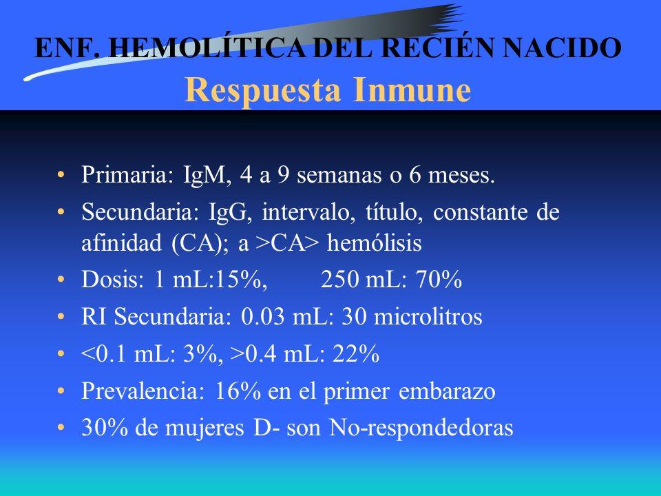 ENF. HEMOLÍTICA DEL RECIÉN NACIDO Respuesta Inmune