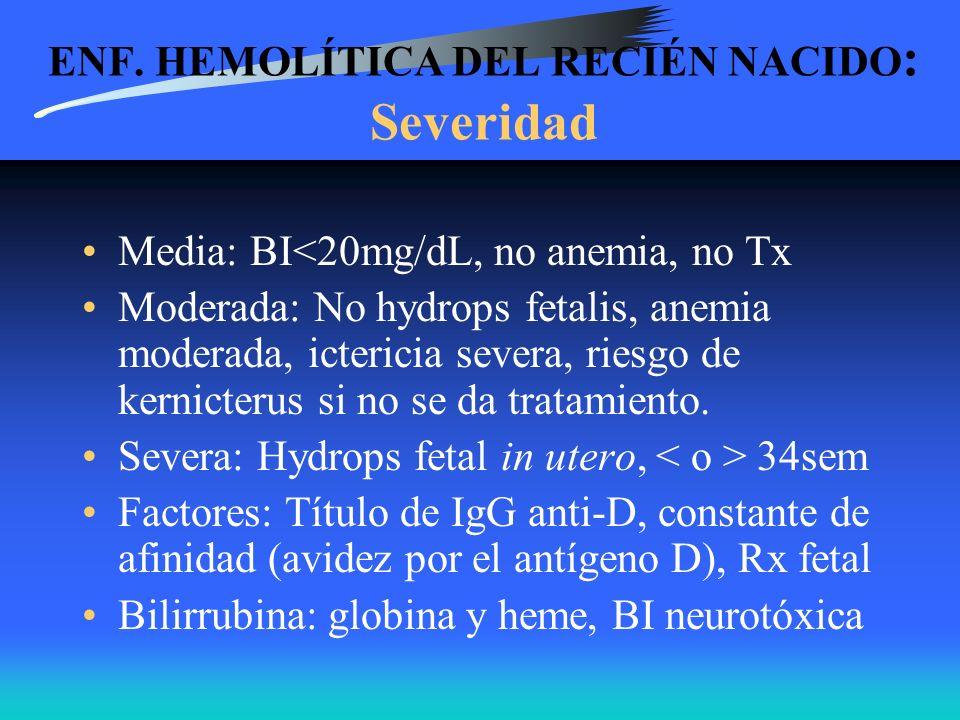 ENF. HEMOLÍTICA DEL RECIÉN NACIDO: Severidad