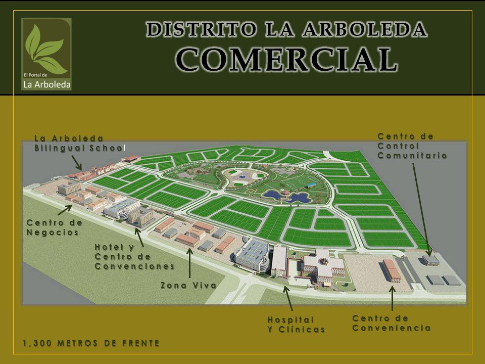 DISTRITO LA ARBOLEDA COMERCIAL