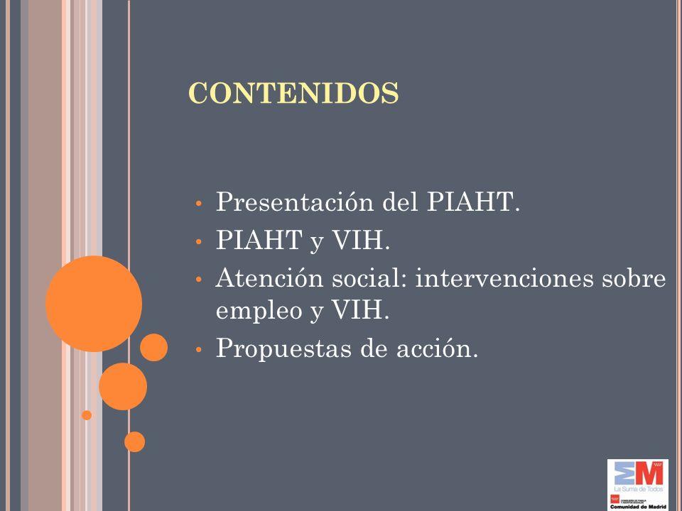 CONTENIDOS Presentación del PIAHT. PIAHT y VIH.