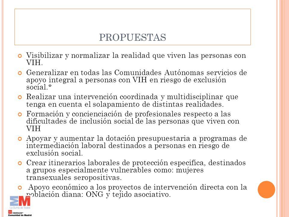 propuestas Visibilizar y normalizar la realidad que viven las personas con VIH.