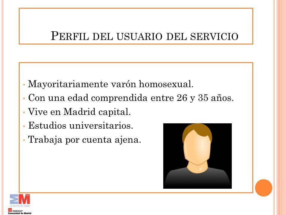 Perfil del usuario del servicio