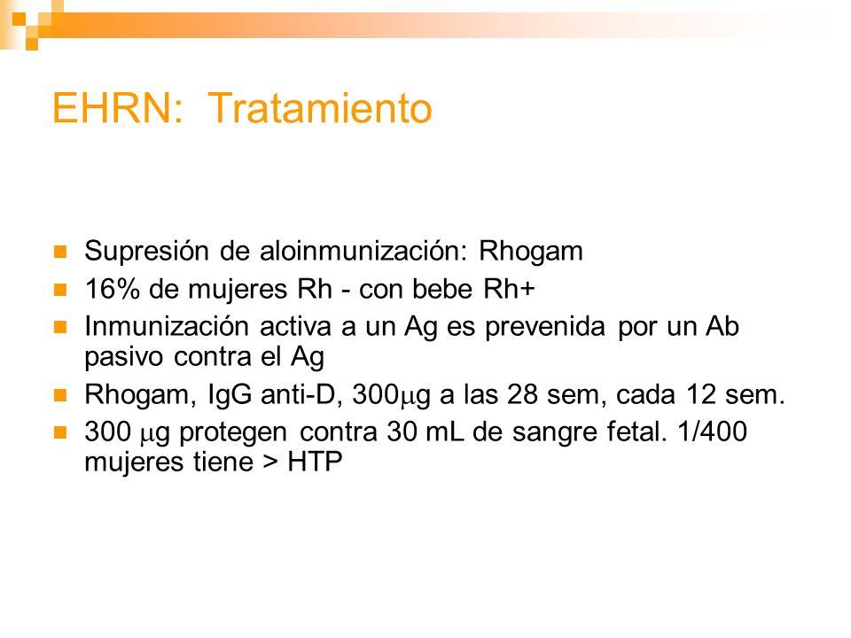 EHRN: Tratamiento Supresión de aloinmunización: Rhogam