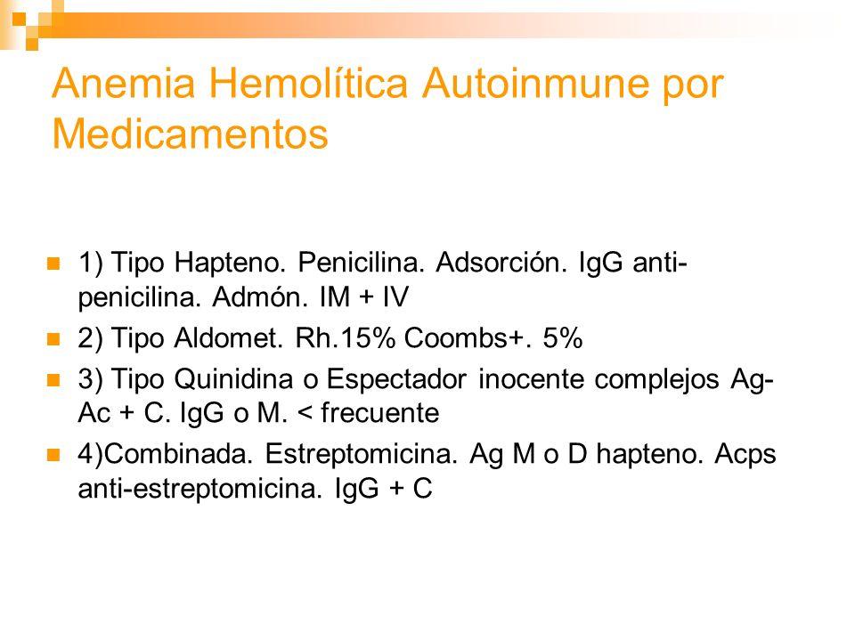 Anemia Hemolítica Autoinmune por Medicamentos