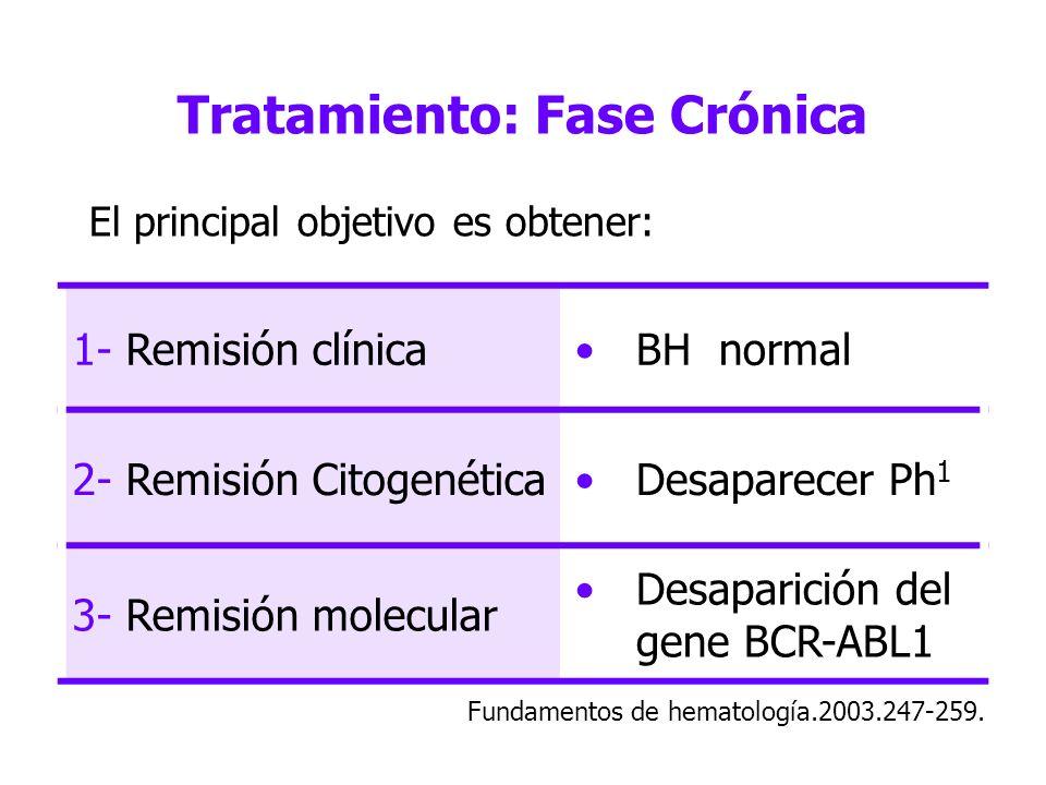 Tratamiento: Fase Crónica