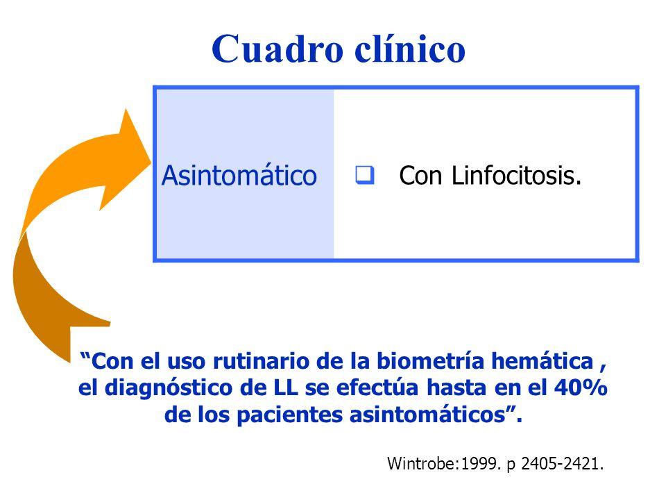 Cuadro clínico Asintomático Con Linfocitosis.