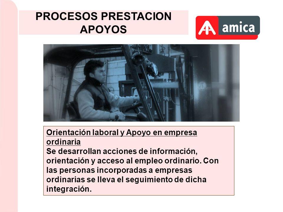 PROCESOS PRESTACION APOYOS