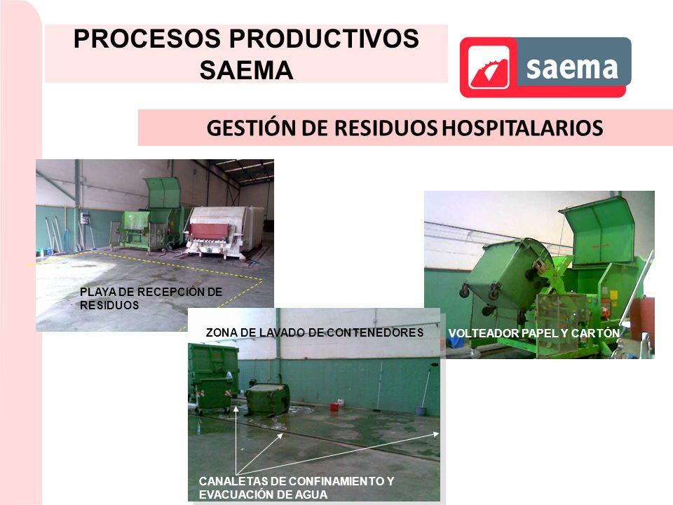 PROCESOS PRODUCTIVOS SAEMA GESTIÓN DE RESIDUOS HOSPITALARIOS