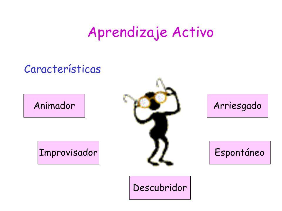 Aprendizaje Activo Características Animador Arriesgado Improvisador