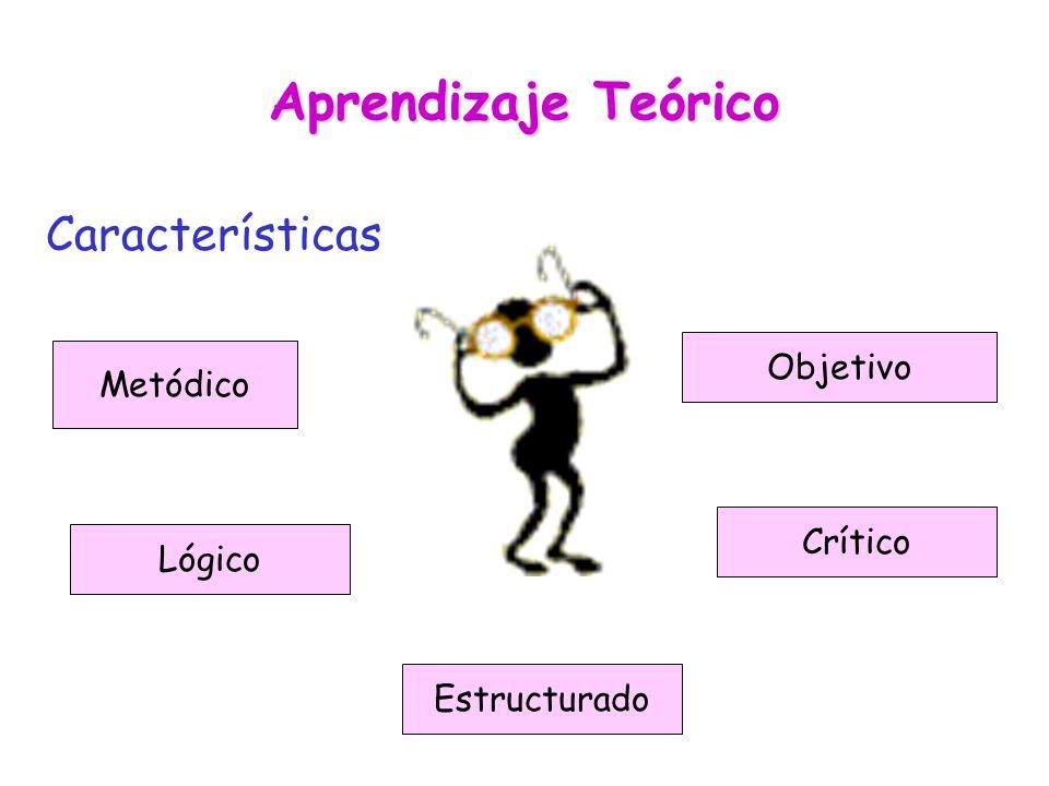 Aprendizaje Teórico Características Objetivo Metódico Crítico Lógico