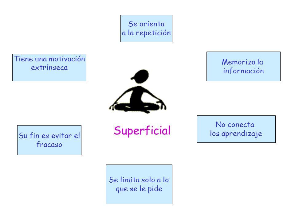 Superficial Se orienta a la repetición Tiene una motivación