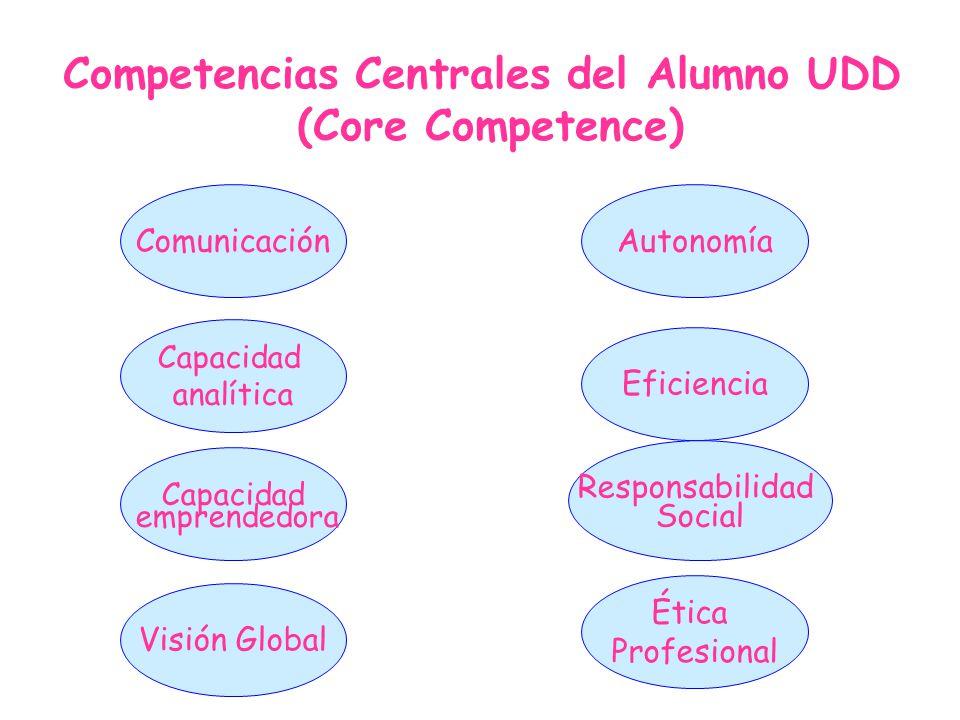 Competencias Centrales del Alumno UDD
